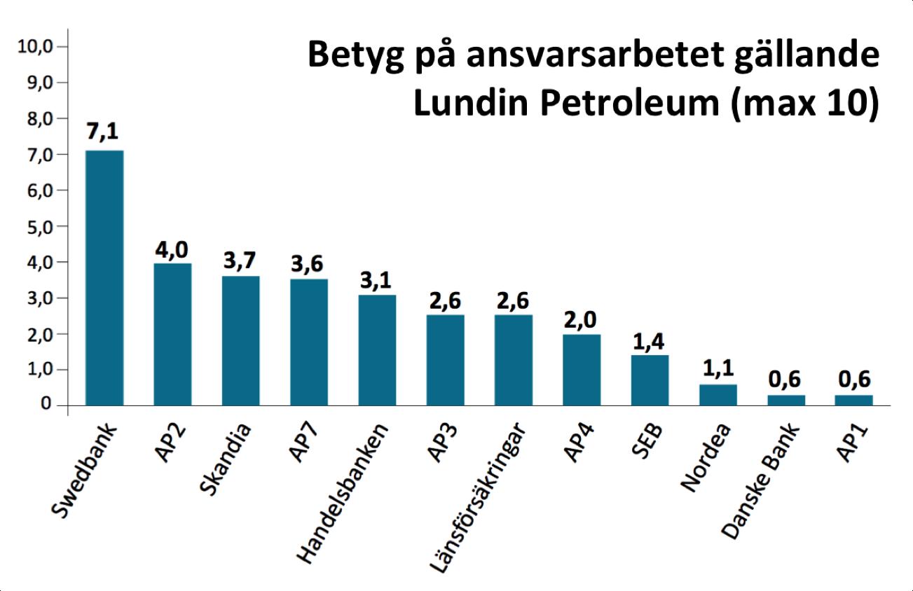 Swedbank ska kompensera drabbade